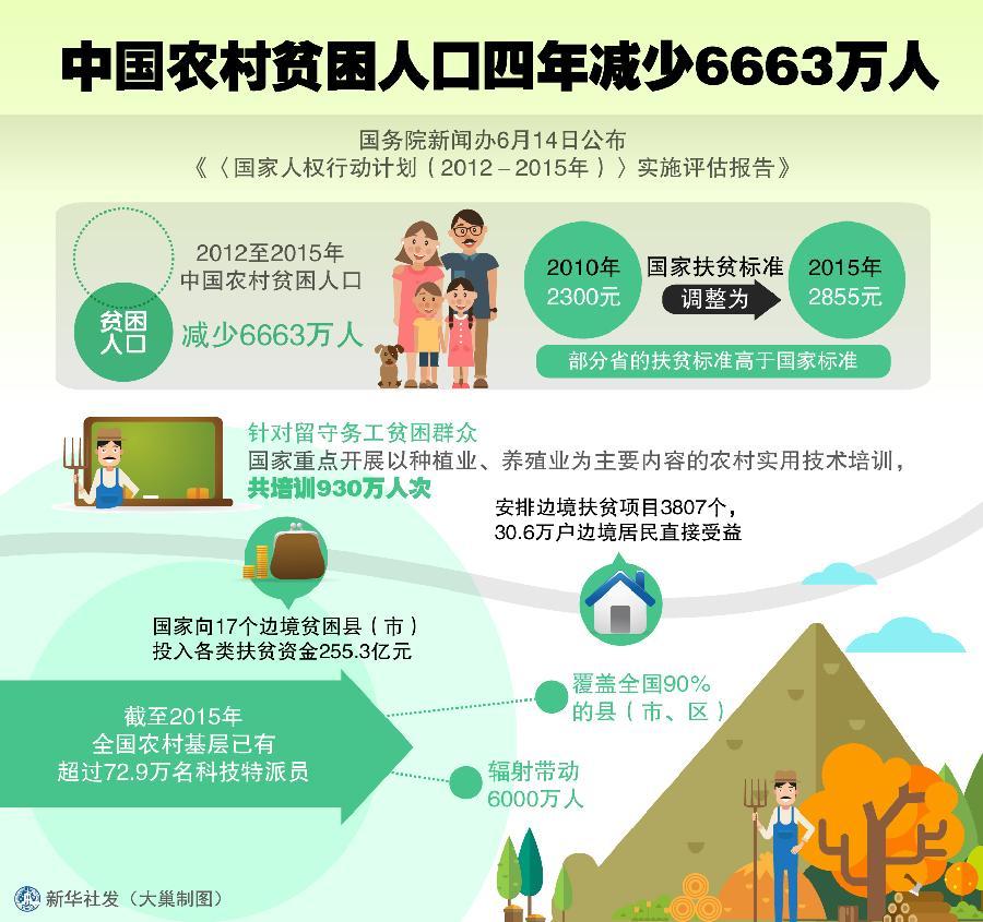 Страхование в китае доклад 866
