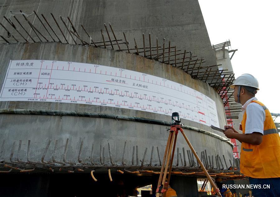 Строительство моста на железной дороге Ордос-Цзиань